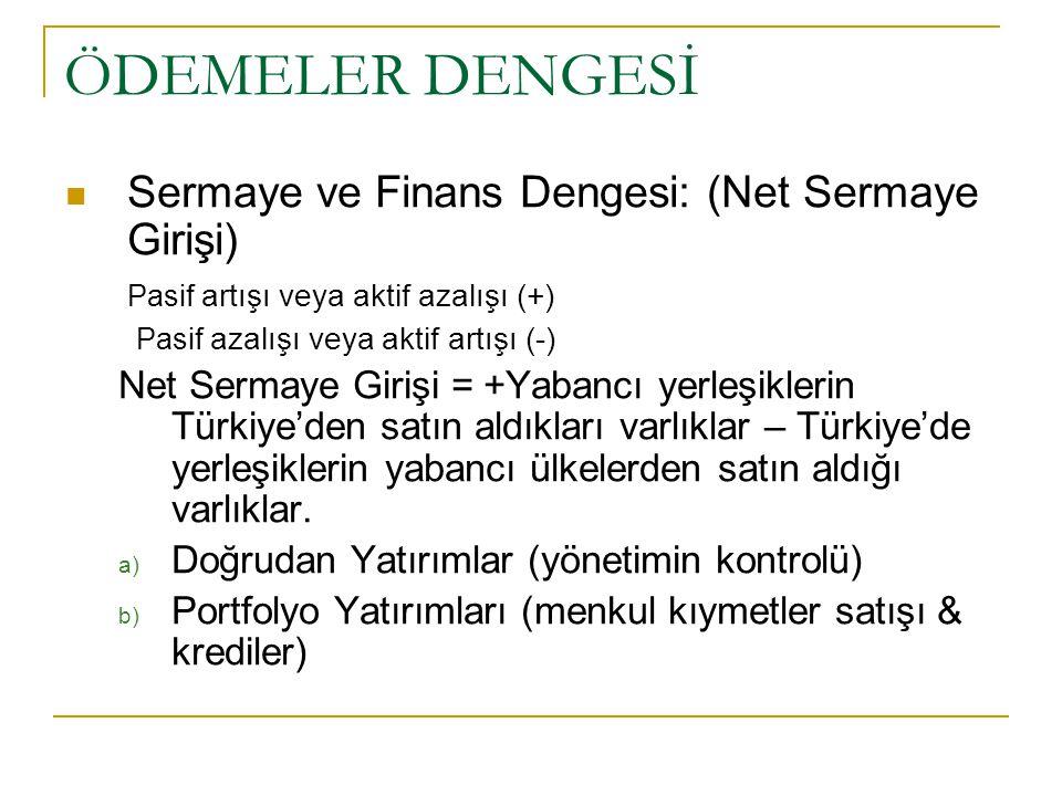ÖDEMELER DENGESİ Sermaye ve Finans Dengesi: (Net Sermaye Girişi)