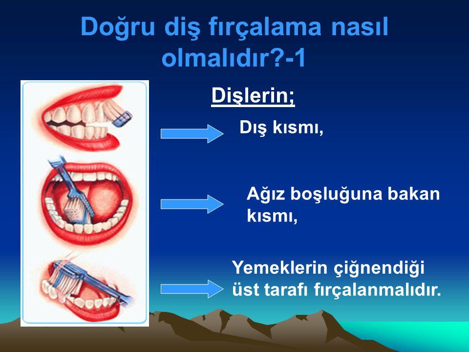 Doğru diş fırçalama nasıl olmalıdır -1