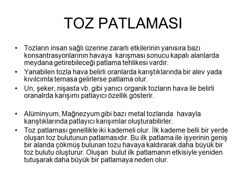 TOZ PATLAMASI