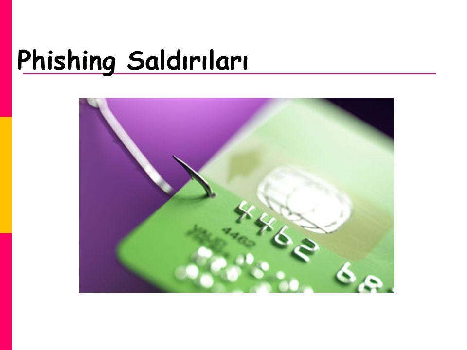 Phishing Saldırıları