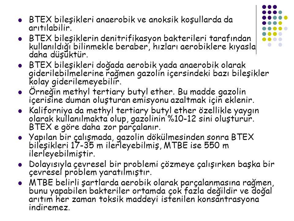 BTEX bileşikleri anaerobik ve anoksik koşullarda da arıtılabilir.