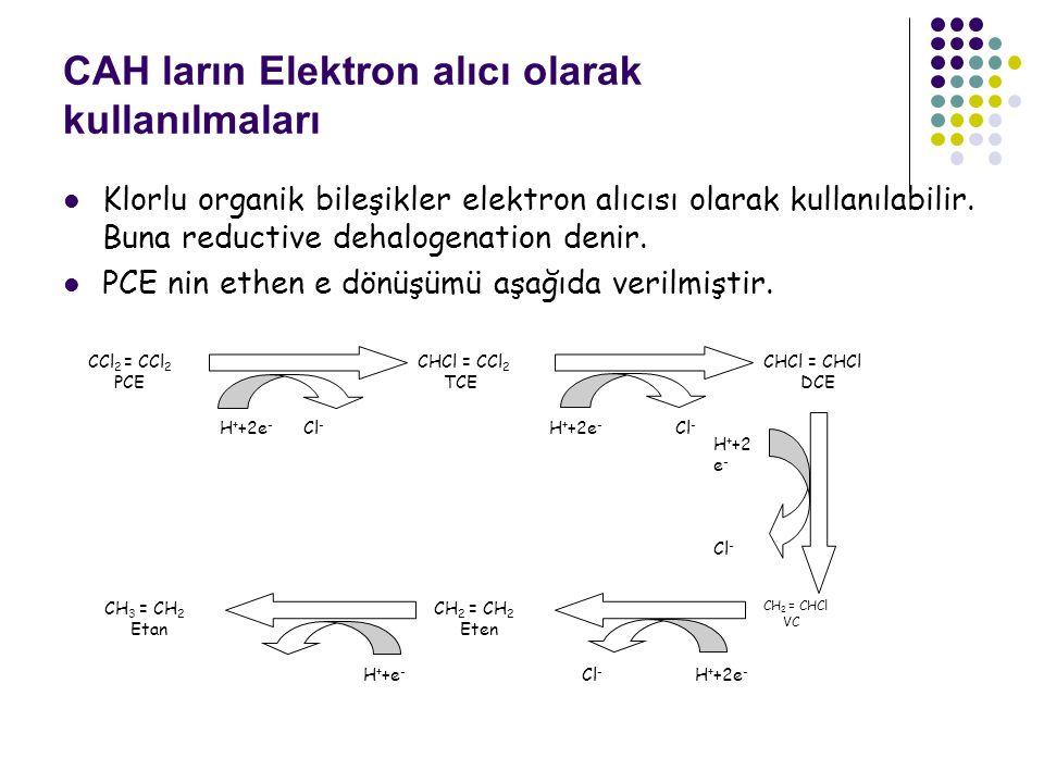 CAH ların Elektron alıcı olarak kullanılmaları