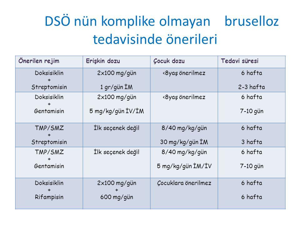 DSÖ nün komplike olmayan bruselloz tedavisinde önerileri
