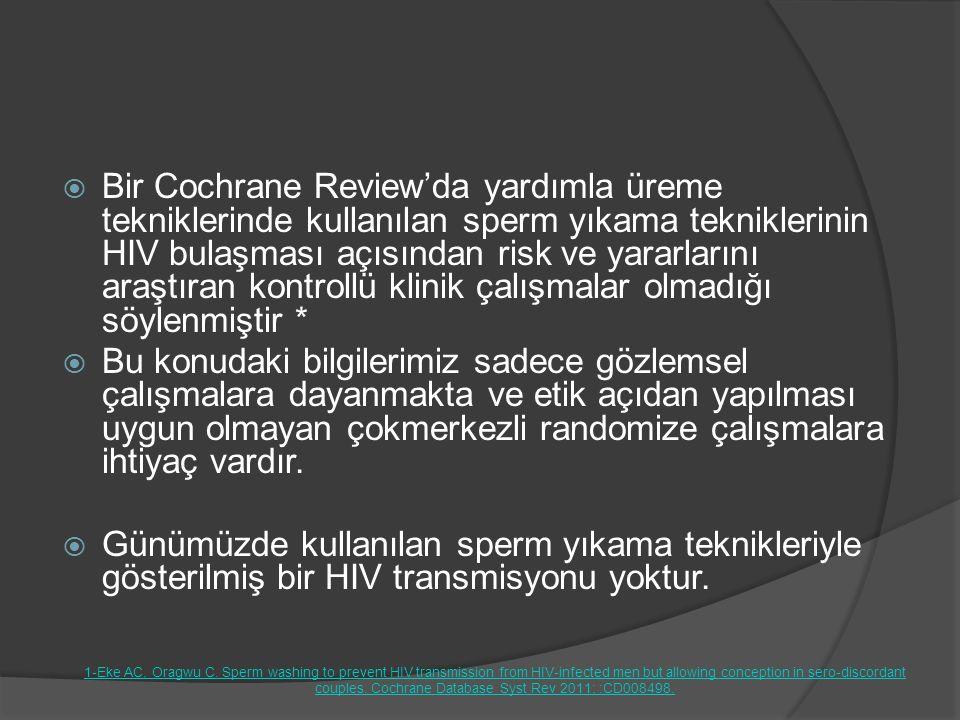 Bir Cochrane Review'da yardımla üreme tekniklerinde kullanılan sperm yıkama tekniklerinin HIV bulaşması açısından risk ve yararlarını araştıran kontrollü klinik çalışmalar olmadığı söylenmiştir *
