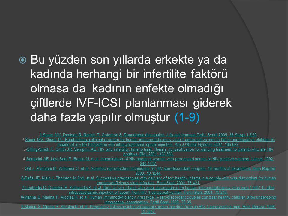 Bu yüzden son yıllarda erkekte ya da kadında herhangi bir infertilite faktörü olmasa da kadının enfekte olmadığı çiftlerde IVF-ICSI planlanması giderek daha fazla yapılır olmuştur (1-9)