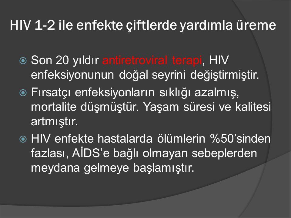 HIV 1-2 ile enfekte çiftlerde yardımla üreme