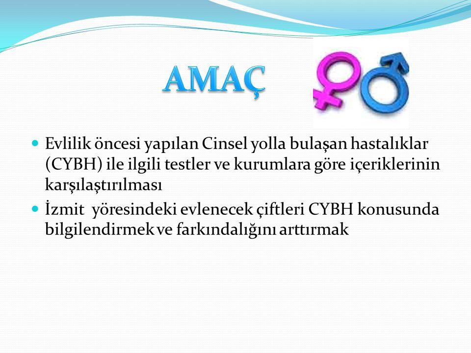 AMAÇ Evlilik öncesi yapılan Cinsel yolla bulaşan hastalıklar (CYBH) ile ilgili testler ve kurumlara göre içeriklerinin karşılaştırılması.