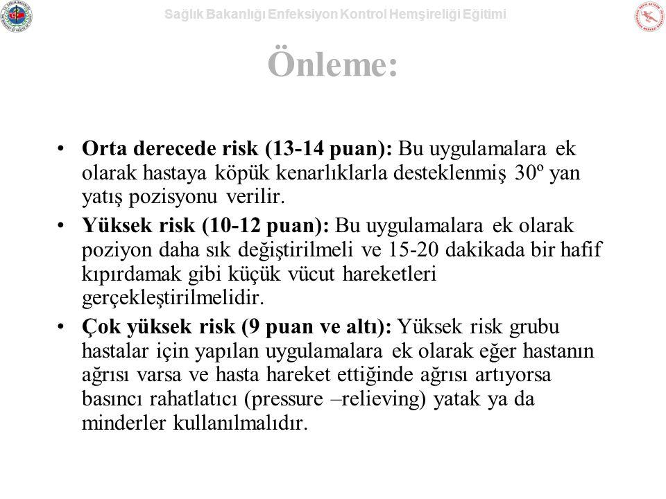 Önleme: Orta derecede risk (13-14 puan): Bu uygulamalara ek olarak hastaya köpük kenarlıklarla desteklenmiş 30º yan yatış pozisyonu verilir.