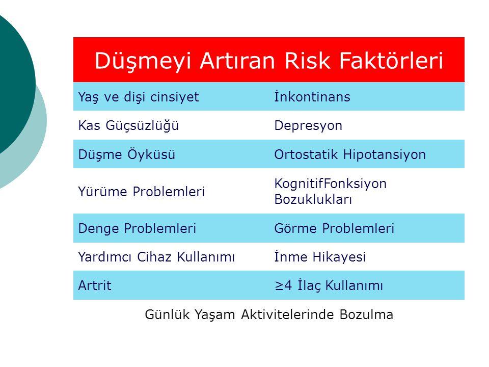 Düşmeyi Artıran Risk Faktörleri