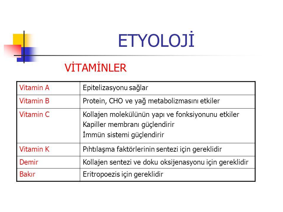 ETYOLOJİ VİTAMİNLER Vitamin A Epitelizasyonu sağlar Vitamin B