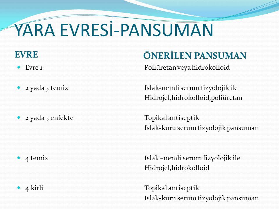 YARA EVRESİ-PANSUMAN EVRE ÖNERİLEN PANSUMAN Evre 1 2 yada 3 temiz