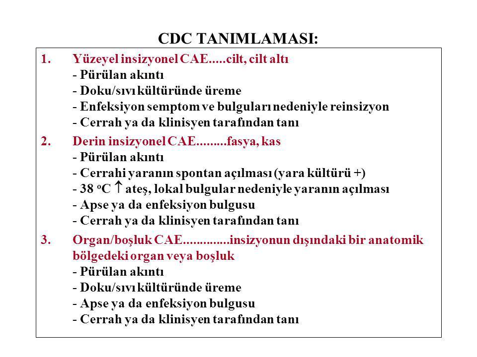 CDC TANIMLAMASI: