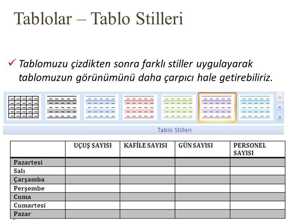 Tablolar – Tablo Stilleri
