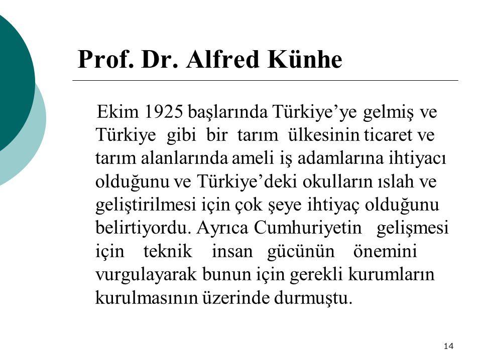 Prof. Dr. Alfred Künhe