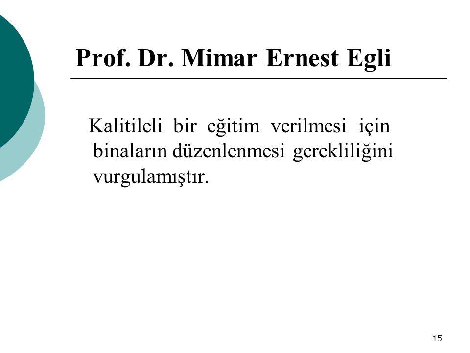 Prof. Dr. Mimar Ernest Egli