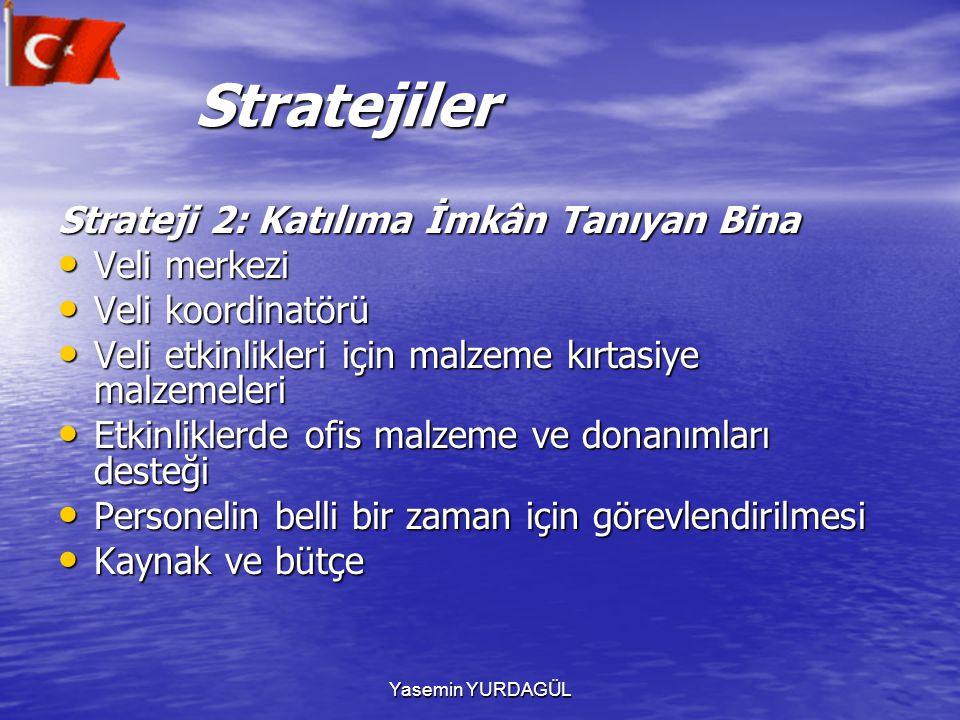 Stratejiler Strateji 2: Katılıma İmkân Tanıyan Bina Veli merkezi