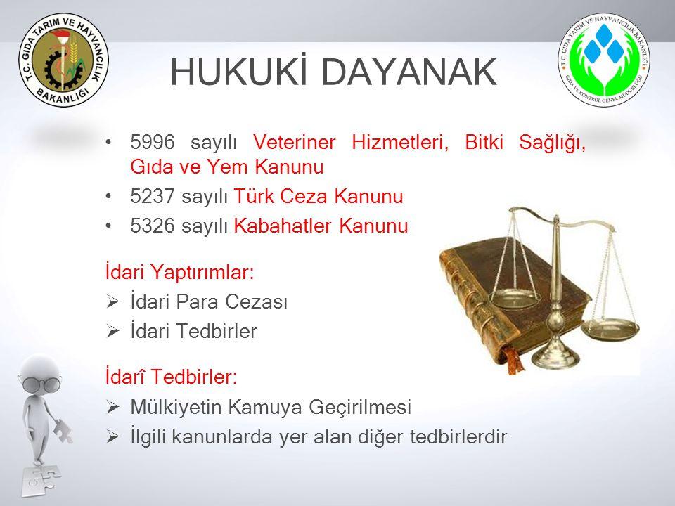 HUKUKİ DAYANAK 5996 sayılı Veteriner Hizmetleri, Bitki Sağlığı, Gıda ve Yem Kanunu. 5237 sayılı Türk Ceza Kanunu.
