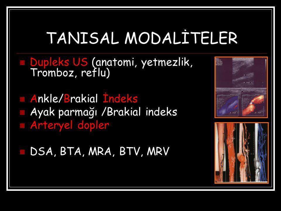TANISAL MODALİTELER Dupleks US (anatomi, yetmezlik, Tromboz, reflu)