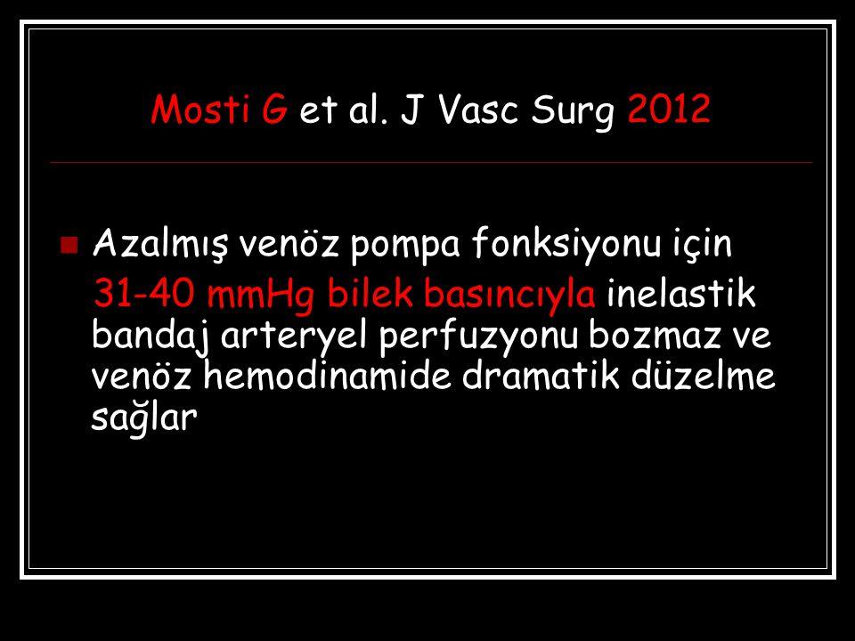 Mosti G et al. J Vasc Surg 2012 Azalmış venöz pompa fonksiyonu için.