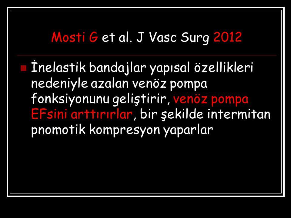 Mosti G et al. J Vasc Surg 2012