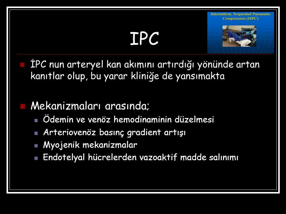IPC Mekanizmaları arasında;