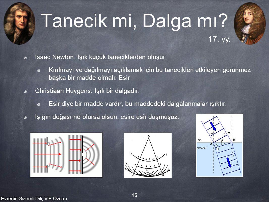 Tanecik mi, Dalga mı 17. yy. Isaac Newton: Işık küçük taneciklerden oluşur.