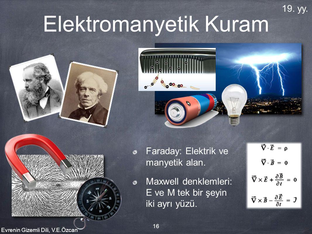 Elektromanyetik Kuram