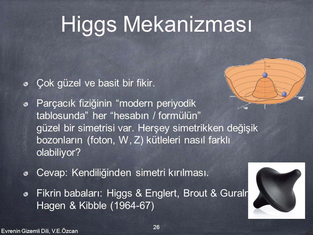 Higgs Mekanizması Çok güzel ve basit bir fikir.