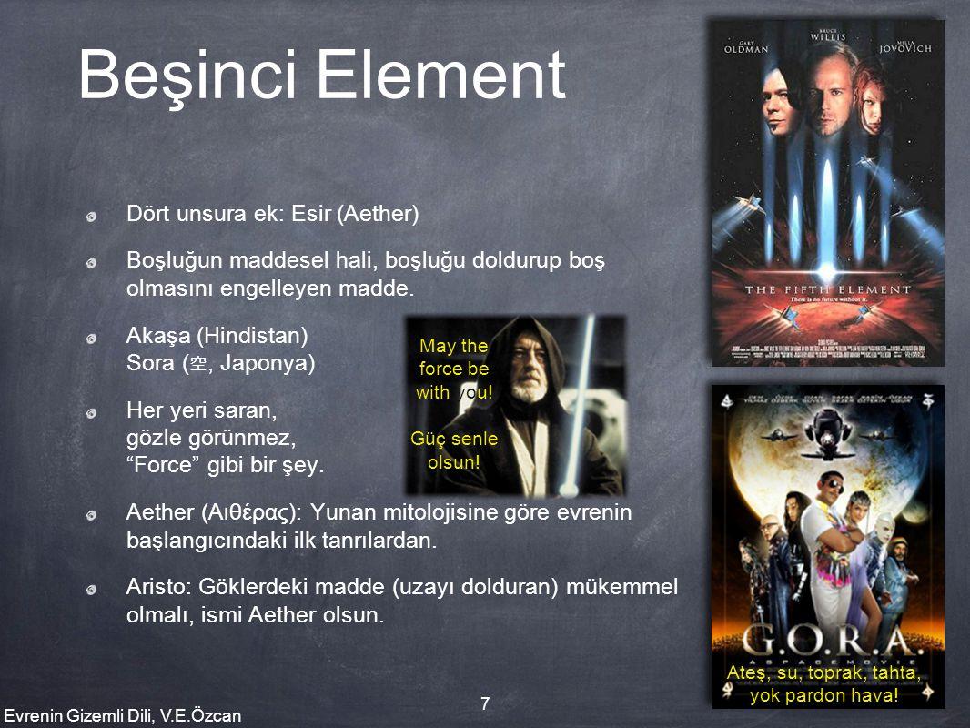 Beşinci Element Dört unsura ek: Esir (Aether)