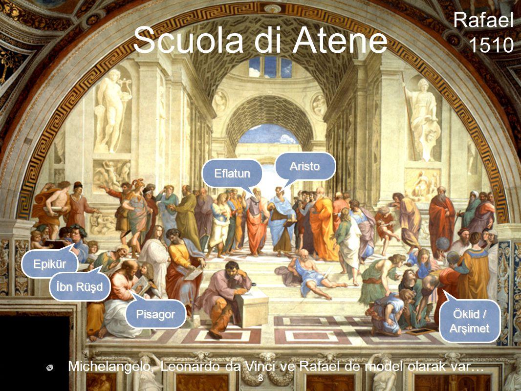Rafael 1510. Scuola di Atene. Eflatun. Aristo. Epikür. Pisagor. Öklid / Arşimet. İbn Rüşd.