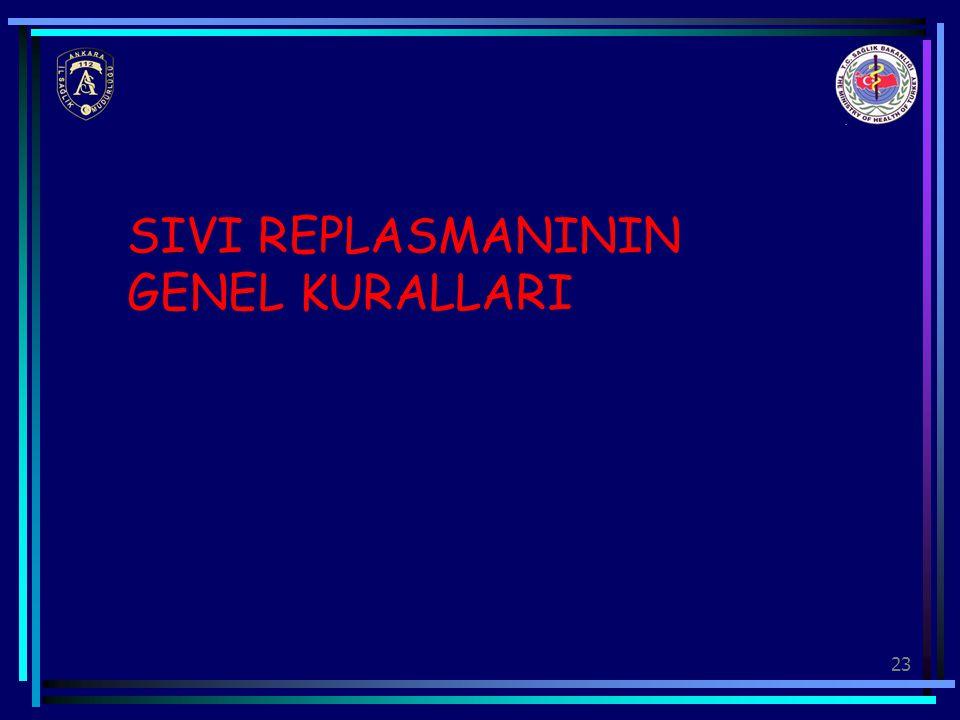 SIVI REPLASMANININ GENEL KURALLARI