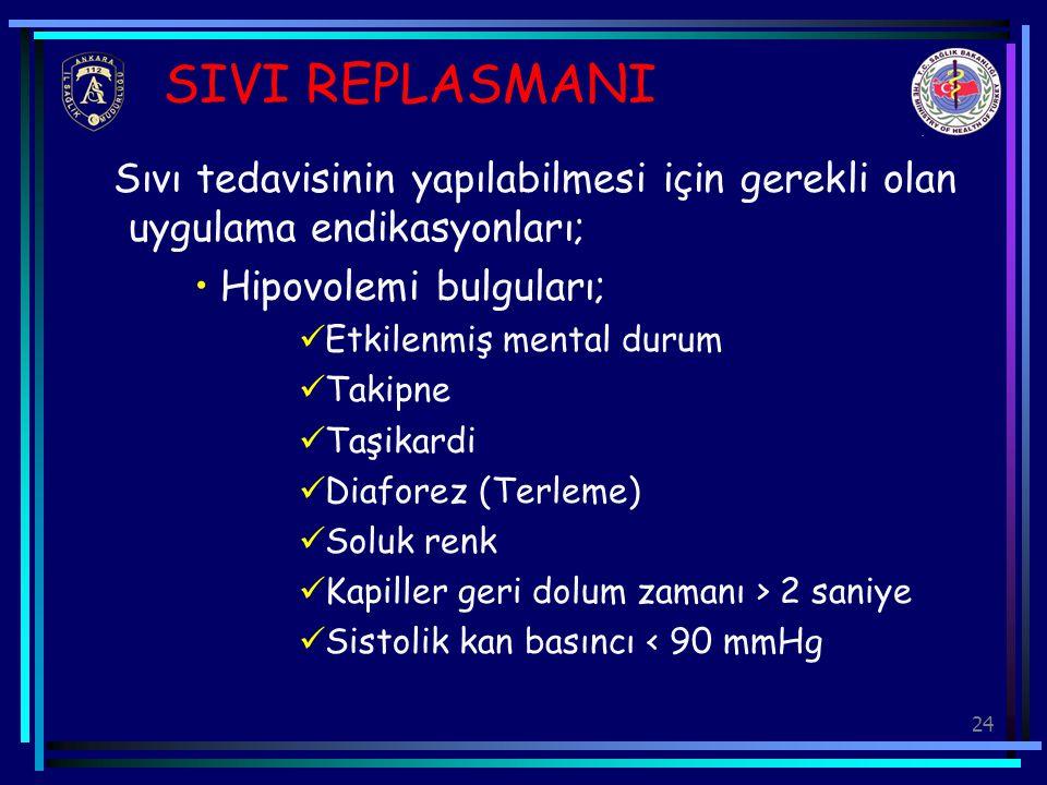SIVI REPLASMANI Sıvı tedavisinin yapılabilmesi için gerekli olan uygulama endikasyonları; Hipovolemi bulguları;