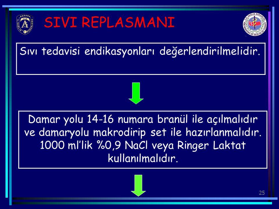 SIVI REPLASMANI Sıvı tedavisi endikasyonları değerlendirilmelidir.