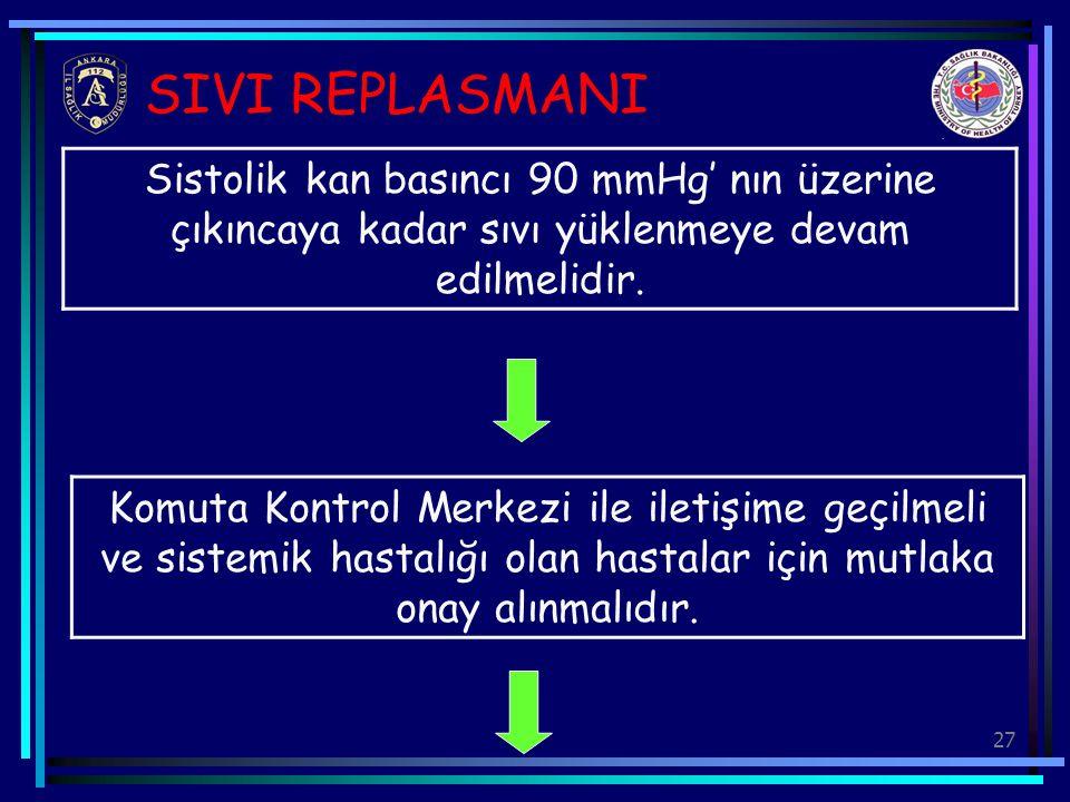 SIVI REPLASMANI Sistolik kan basıncı 90 mmHg' nın üzerine çıkıncaya kadar sıvı yüklenmeye devam edilmelidir.