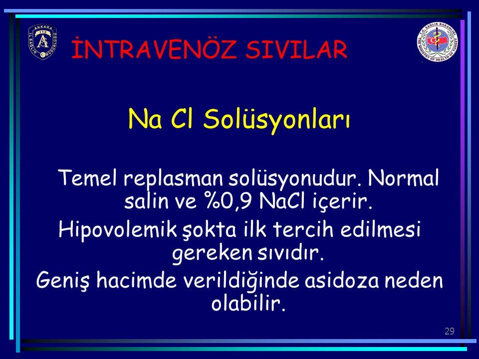 Na Cl Solüsyonları İNTRAVENÖZ SIVILAR