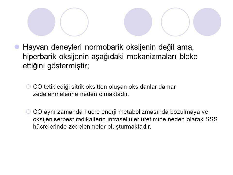 Hayvan deneyleri normobarik oksijenin değil ama, hiperbarik oksijenin aşağıdaki mekanizmaları bloke ettiğini göstermiştir;