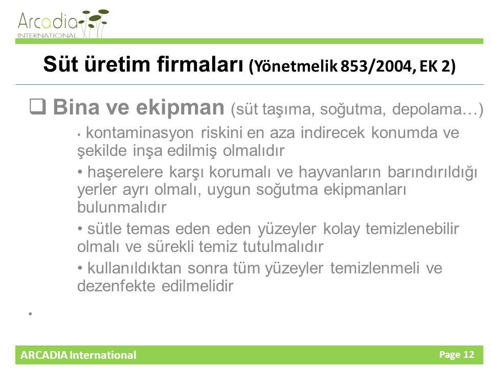 Süt üretim firmaları (Yönetmelik 853/2004, EK 2)