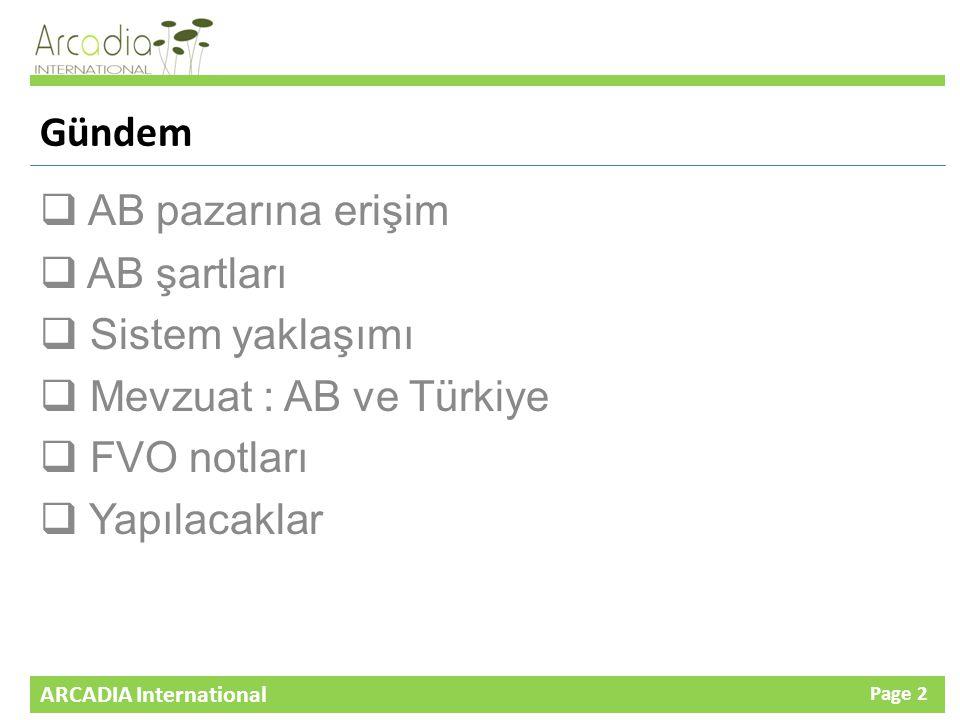 Gündem AB pazarına erişim. AB şartları. Sistem yaklaşımı. Mevzuat : AB ve Türkiye. FVO notları.