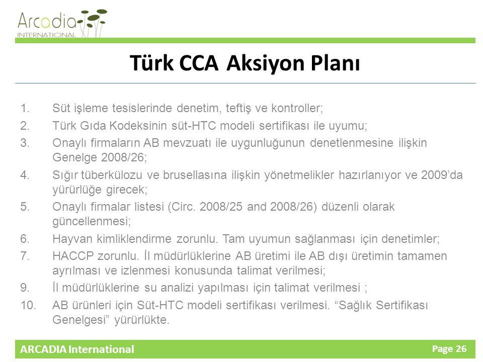 Türk CCA Aksiyon Planı Süt işleme tesislerinde denetim, teftiş ve kontroller; Türk Gıda Kodeksinin süt-HTC modeli sertifikası ile uyumu;