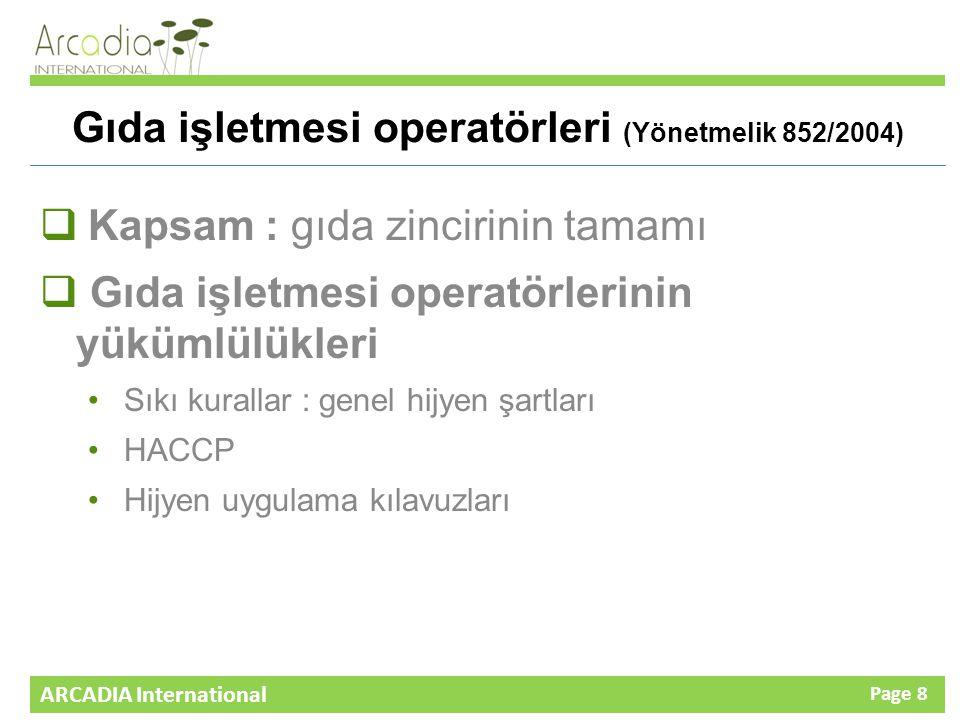 Gıda işletmesi operatörleri (Yönetmelik 852/2004)