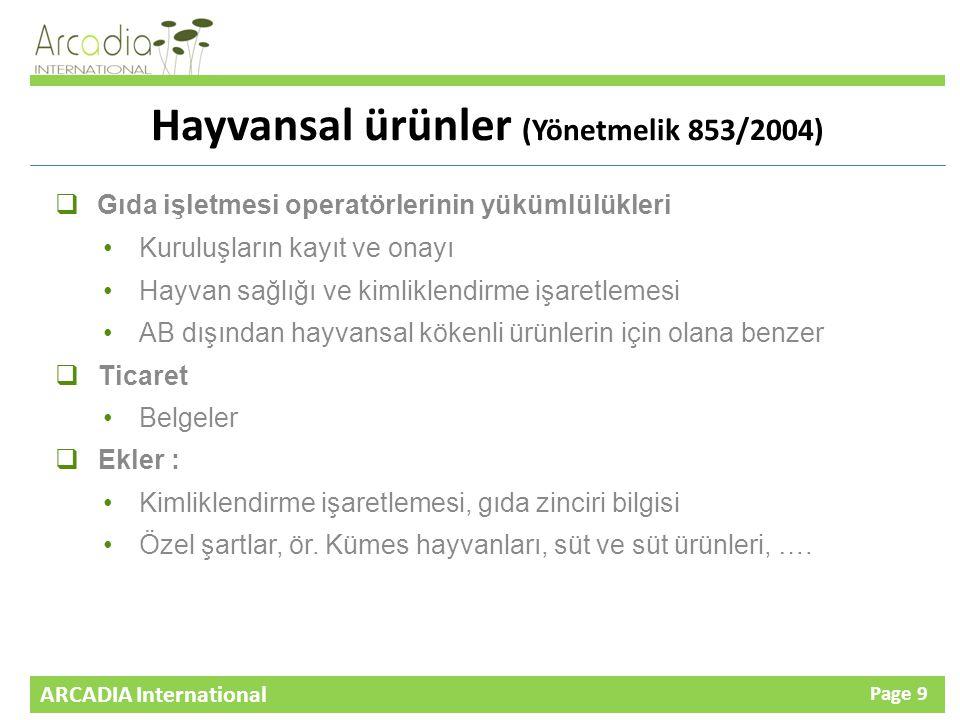 Hayvansal ürünler (Yönetmelik 853/2004)