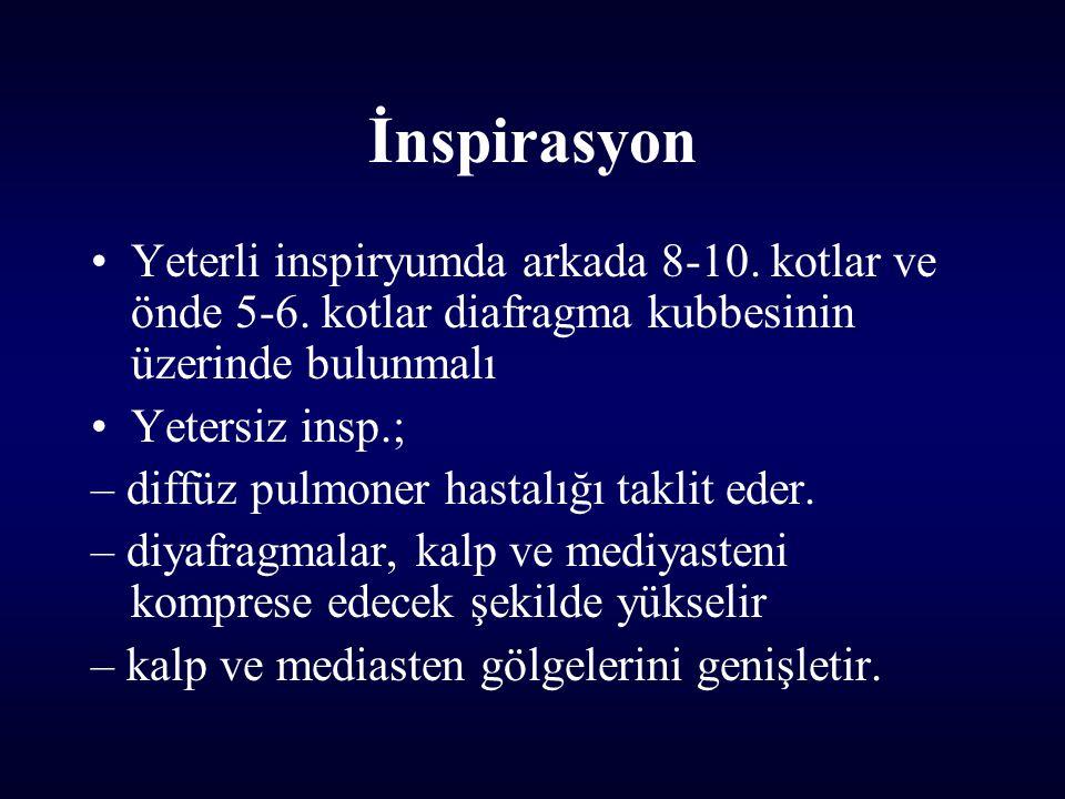 İnspirasyon Yeterli inspiryumda arkada 8-10. kotlar ve önde 5-6. kotlar diafragma kubbesinin üzerinde bulunmalı.