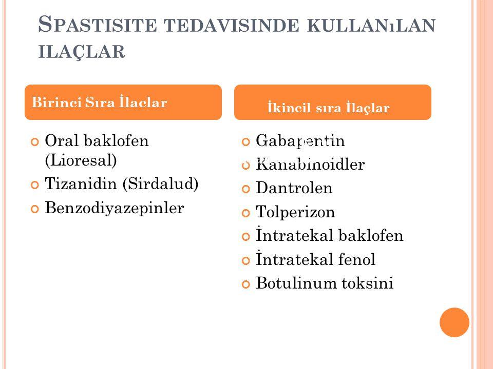 Spastisite tedavisinde kullanılan ilaçlar
