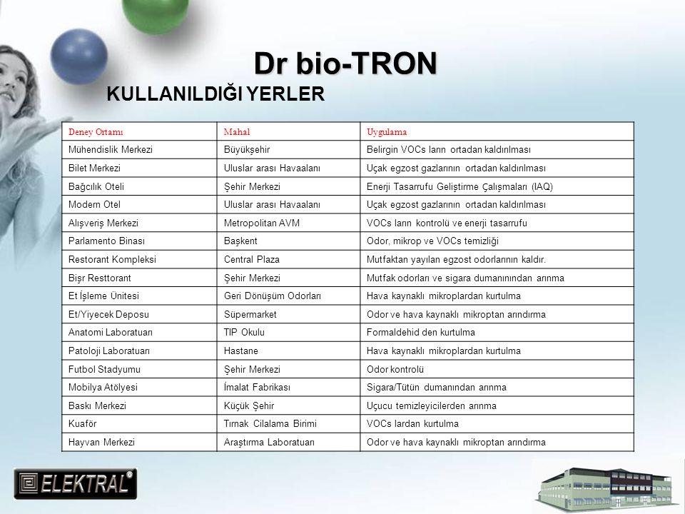 Dr bio-TRON KULLANILDIĞI YERLER Deney Ortamı Mahal Uygulama