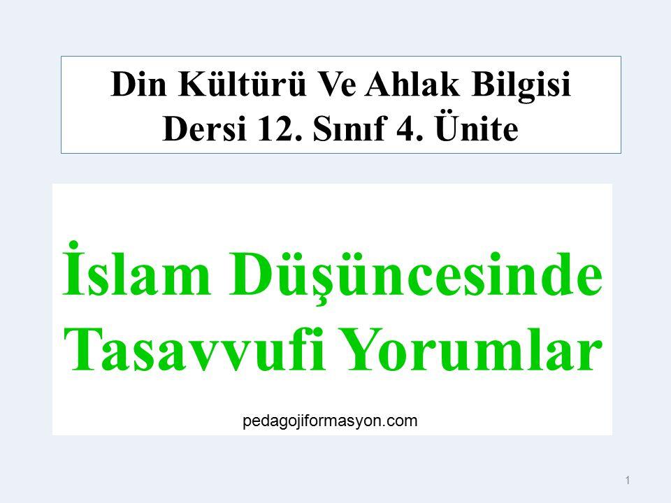 İslam Düşüncesinde Tasavvufi Yorumlar