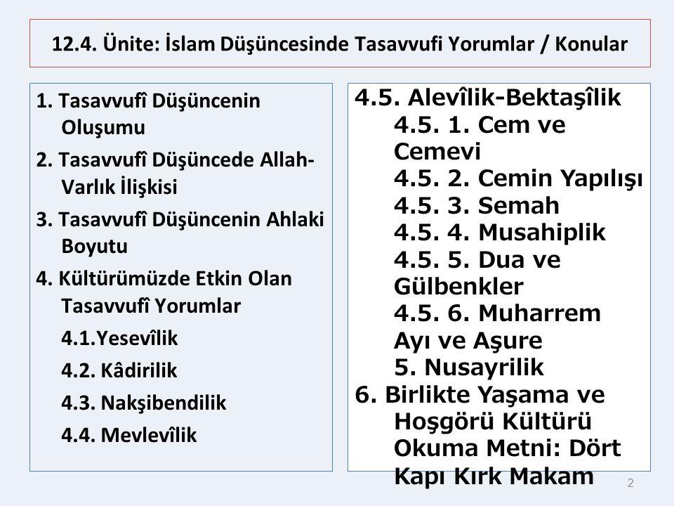 12.4. Ünite: İslam Düşüncesinde Tasavvufi Yorumlar / Konular