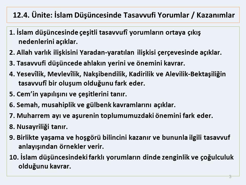 12.4. Ünite: İslam Düşüncesinde Tasavvufi Yorumlar / Kazanımlar