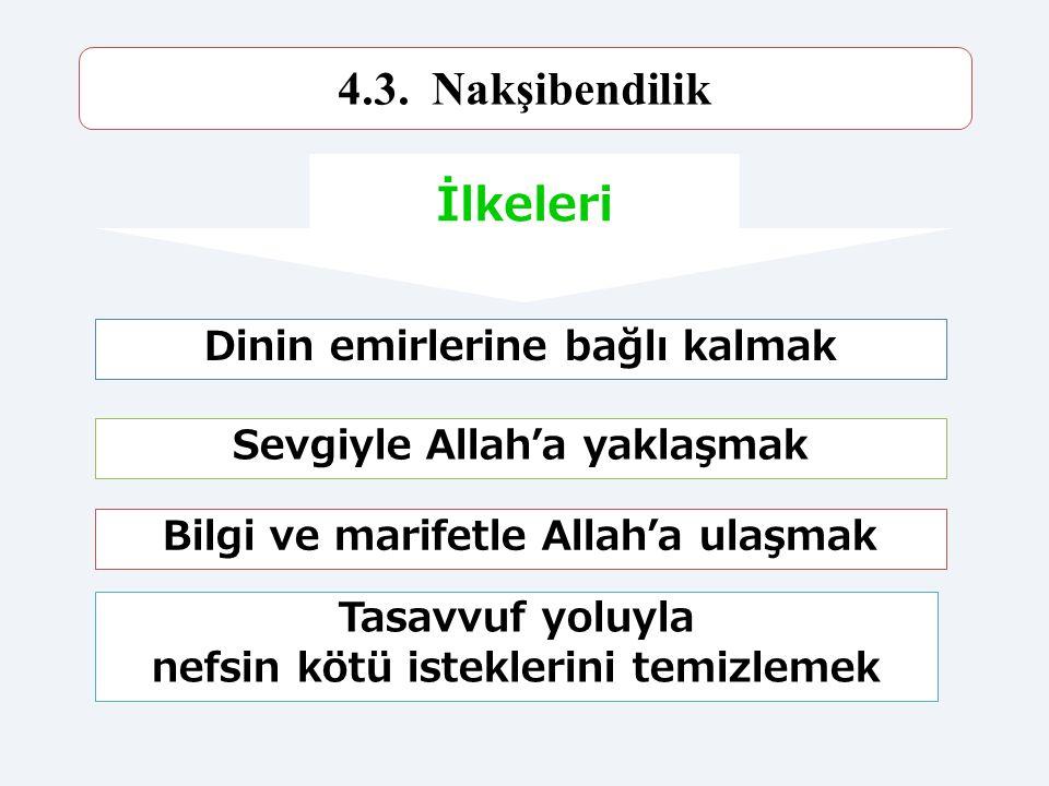 4.3. Nakşibendilik İlkeleri Dinin emirlerine bağlı kalmak