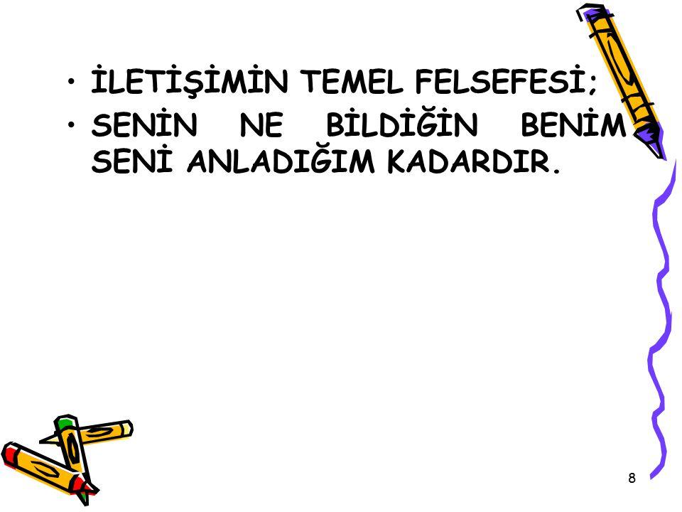 İLETİŞİMİN TEMEL FELSEFESİ;