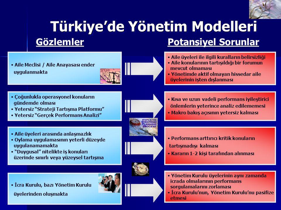 Türkiye'de Yönetim Modelleri